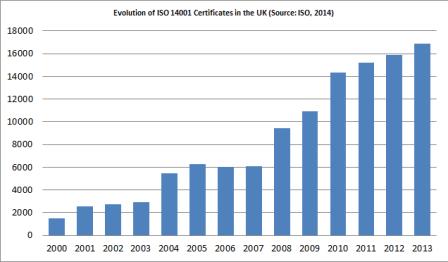 ISO14001_UK