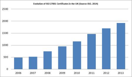 ISO27001_UK