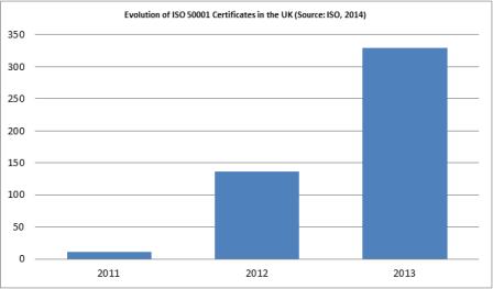 ISO50001_UK
