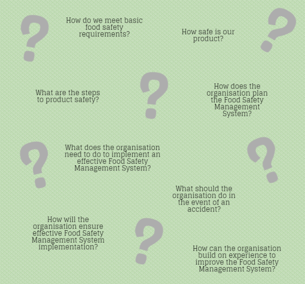 ISO 22000 Questions