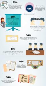 EU OSHA Survey (1)