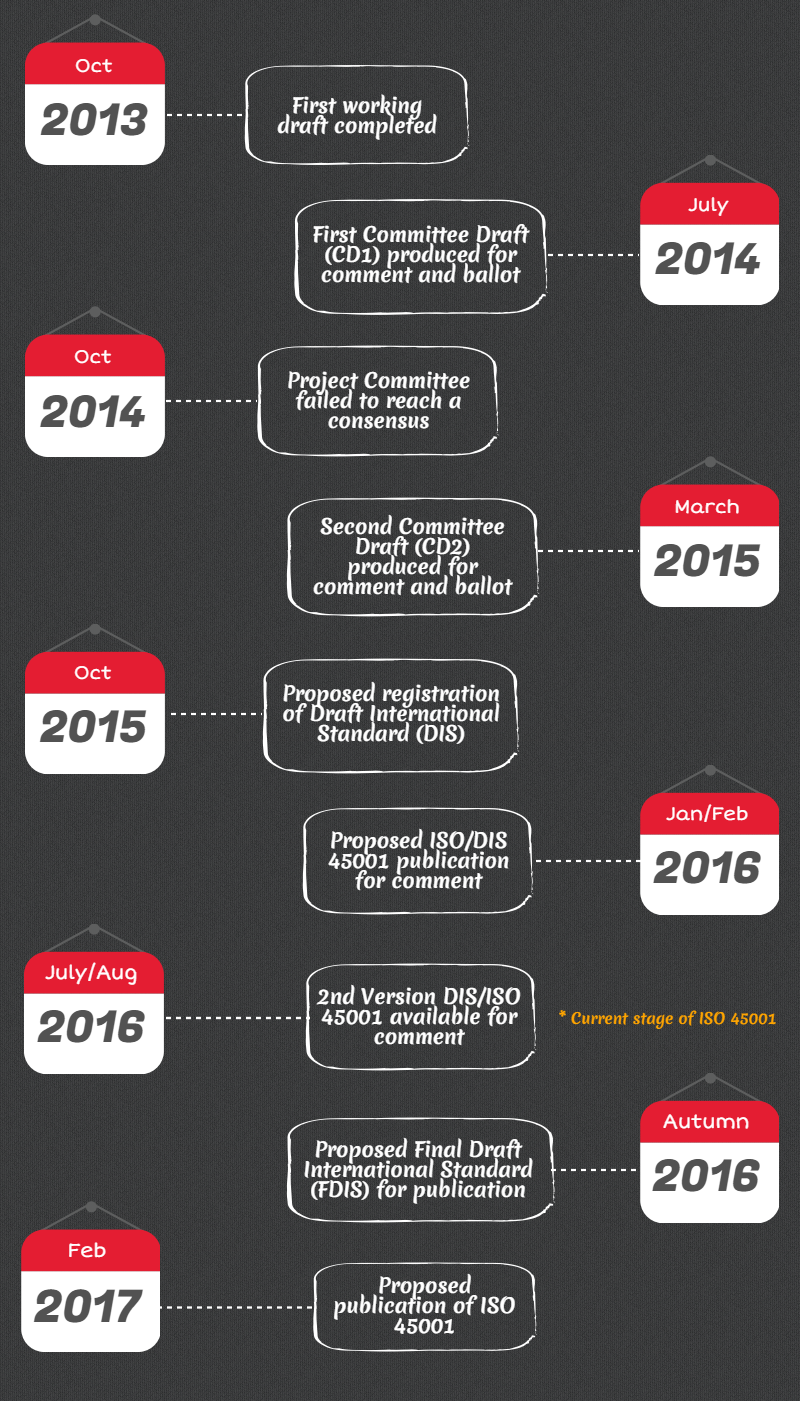 iso-45001-timeline-conflict-copy