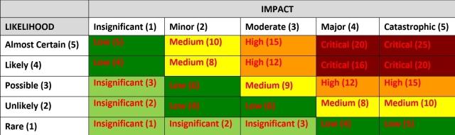 risk-exposure-matrix.jpg